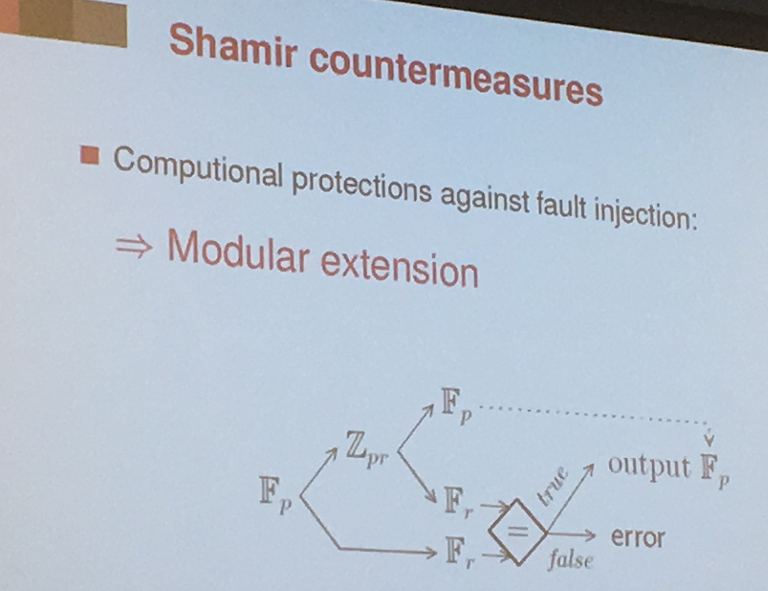 shamir countermeasure